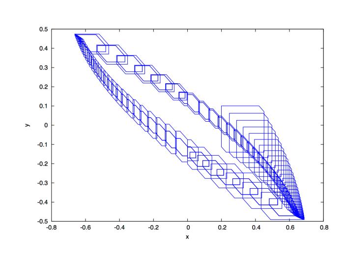 filtered_oscillator_32